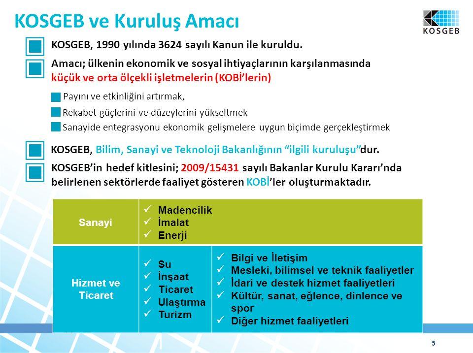 KOSGEB ve Kuruluş Amacı KOSGEB, 1990 yılında 3624 sayılı Kanun ile kuruldu.