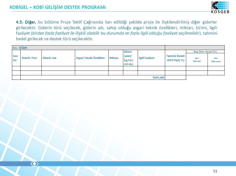 KOBİGEL – KOBİ GELİŞİM DESTEK PROGRAMI 51 4.5. Diğer, bu bölüme Proje Teklif Çağrısında ilan edildiği şekilde proje ile ilişkilendirilmiş diğer giderl
