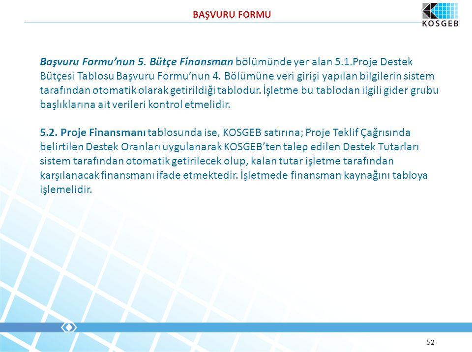 52 Başvuru Formu'nun 5. Bütçe Finansman bölümünde yer alan 5.1.Proje Destek Bütçesi Tablosu Başvuru Formu'nun 4. Bölümüne veri girişi yapılan bilgiler