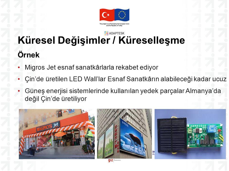 Küresel Değişimler / Küreselleşme Örnek Migros Jet esnaf sanatkârlarla rekabet ediyor Çin'de üretilen LED Wall'lar Esnaf Sanatkârın alabileceği kadar ucuz Güneş enerjisi sistemlerinde kullanılan yedek parçalar Almanya'da değil Çin'de üretiliyor