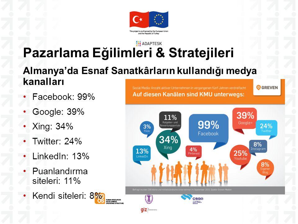 Pazarlama Eğilimleri & Stratejileri Almanya'da Esnaf Sanatkârların kullandığı medya kanalları Facebook: 99% Google: 39% Xing: 34% Twitter: 24% LinkedIn: 13% Puanlandırma siteleri: 11% Kendi siteleri: 8%