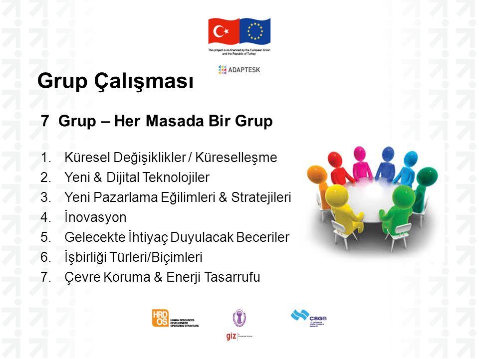 Grup Çalışması 7 Grup – Her Masada Bir Grup 1.Küresel Değişiklikler / Küreselleşme 2.Yeni & Dijital Teknolojiler 3.Yeni Pazarlama Eğilimleri & Stratejileri 4.İnovasyon 5.Gelecekte İhtiyaç Duyulacak Beceriler 6.İşbirliği Türleri/Biçimleri 7.Çevre Koruma & Enerji Tasarrufu