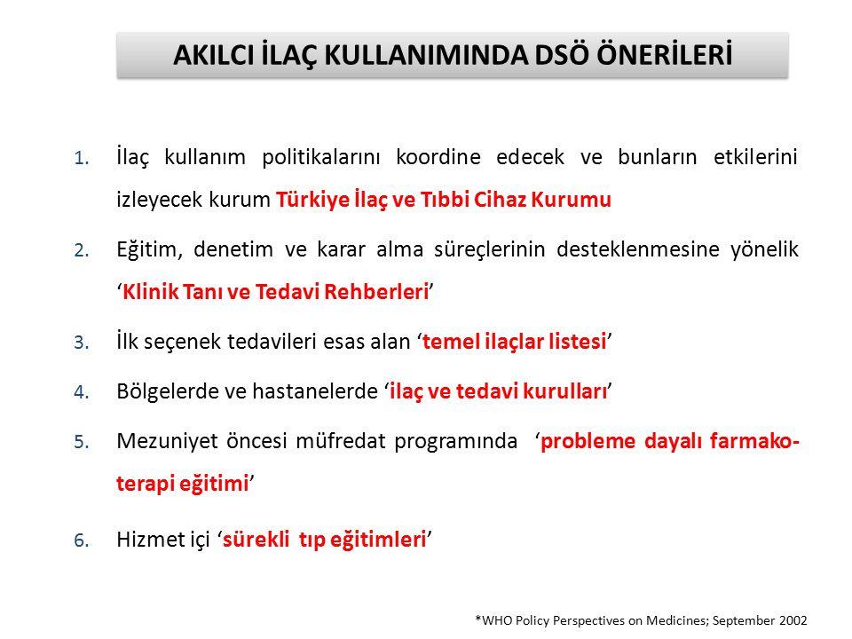 1. İlaç kullanım politikalarını koordine edecek ve bunların etkilerini izleyecek kurum Türkiye İlaç ve Tıbbi Cihaz Kurumu 2. Eğitim, denetim ve karar