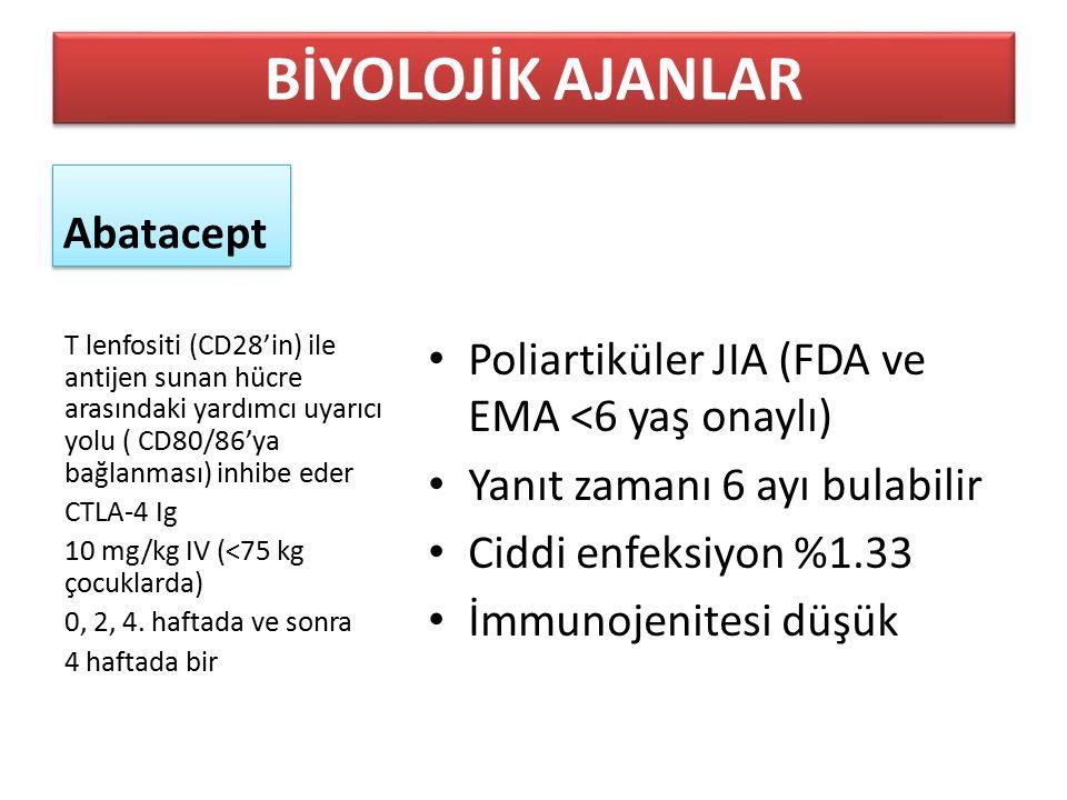 Abatacept Poliartiküler JIA (FDA ve EMA <6 yaş onaylı) Yanıt zamanı 6 ayı bulabilir Ciddi enfeksiyon %1.33 İmmunojenitesi düşük T lenfositi (CD28'in) ile antijen sunan hücre arasındaki yardımcı uyarıcı yolu ( CD80/86'ya bağlanması) inhibe eder CTLA-4 Ig 10 mg/kg IV (<75 kg çocuklarda) 0, 2, 4.