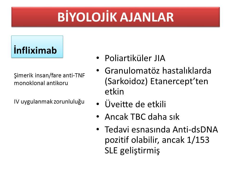 İnfliximab Poliartiküler JIA Granulomatöz hastalıklarda (Sarkoidoz) Etanercept'ten etkin Üveitte de etkili Ancak TBC daha sık Tedavi esnasında Anti-dsDNA pozitif olabilir, ancak 1/153 SLE geliştirmiş Şimerik insan/fare anti-TNF monoklonal antikoru IV uygulanmak zorunluluğu BİYOLOJİK AJANLAR