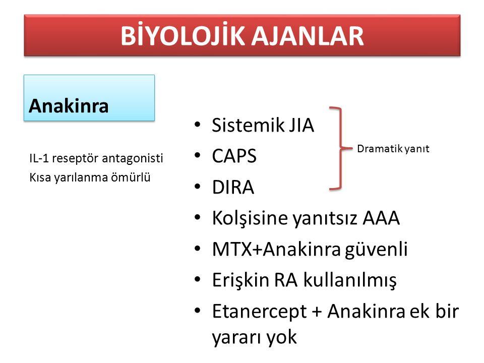 Anakinra Sistemik JIA CAPS DIRA Kolşisine yanıtsız AAA MTX+Anakinra güvenli Erişkin RA kullanılmış Etanercept + Anakinra ek bir yararı yok IL-1 resept