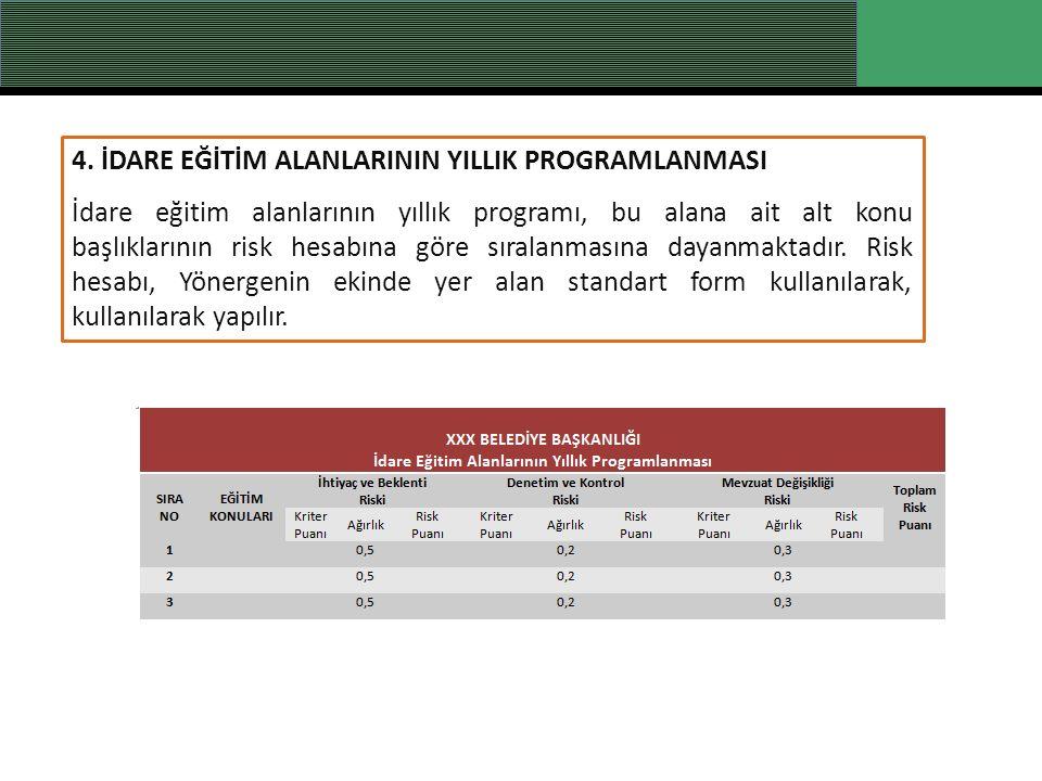 4. İDARE EĞİTİM ALANLARININ YILLIK PROGRAMLANMASI İdare eğitim alanlarının yıllık programı, bu alana ait alt konu başlıklarının risk hesabına göre sır