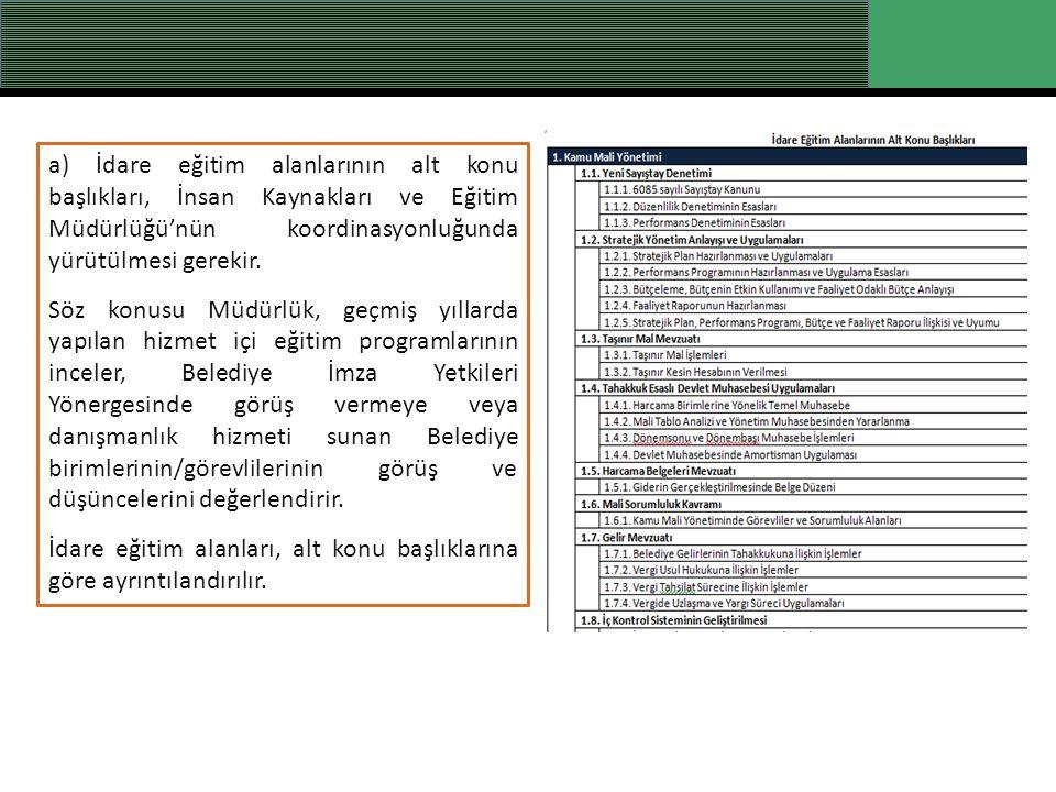 a) İdare eğitim alanlarının alt konu başlıkları, İnsan Kaynakları ve Eğitim Müdürlüğü'nün koordinasyonluğunda yürütülmesi gerekir.