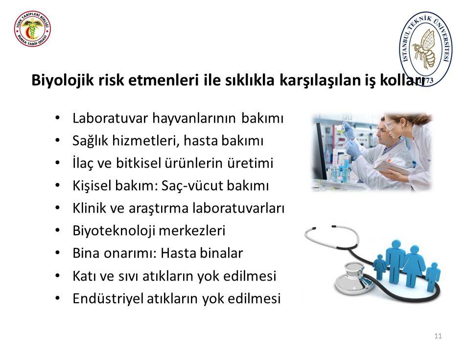 Biyolojik risk etmenleri ile sıklıkla karşılaşılan iş kolları Laboratuvar hayvanlarının bakımı Sağlık hizmetleri, hasta bakımı İlaç ve bitkisel ürünle