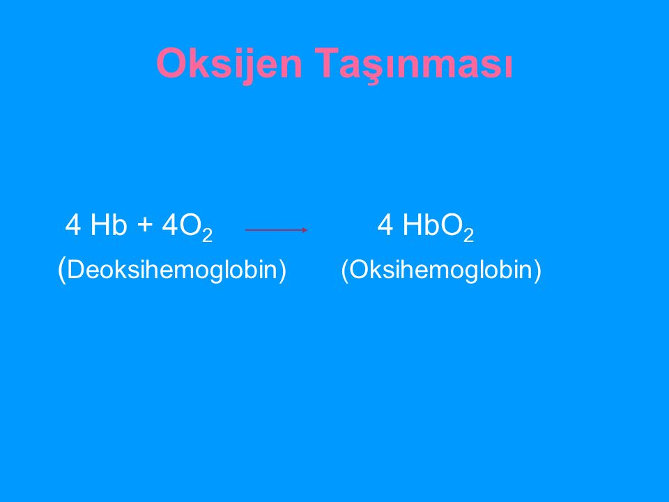Oksijen Taşınması 4 Hb + 4O 2 4 HbO 2 ( Deoksihemoglobin) (Oksihemoglobin)