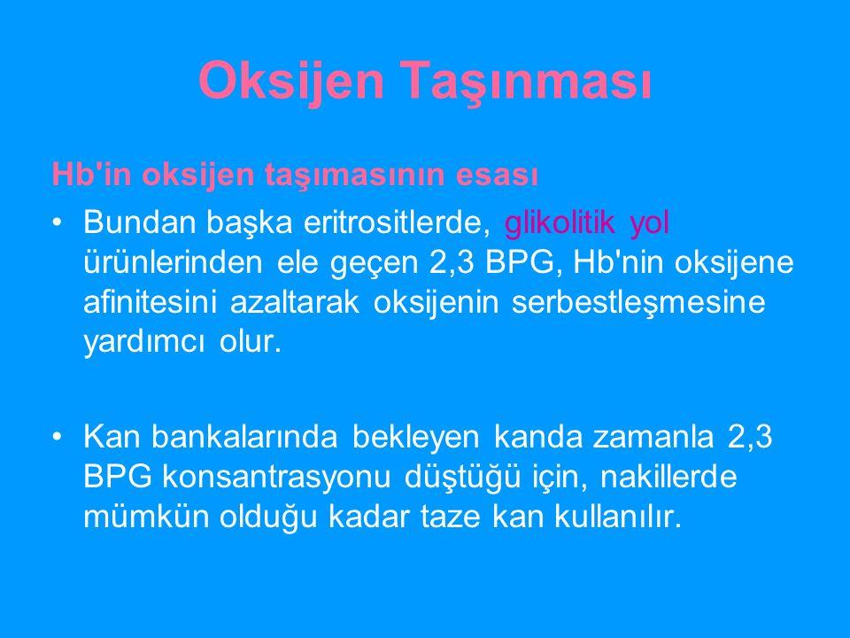 Oksijen Taşınması Hb'in oksijen taşımasının esası Bundan başka eritrositlerde, glikolitik yol ürünlerinden ele geçen 2,3 BPG, Hb'nin oksijene afinites