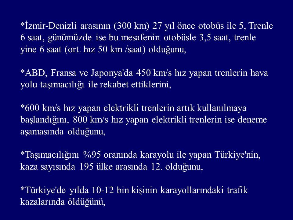 *İzmir-Denizli arasının (300 km) 27 yıl önce otobüs ile 5, Trenle 6 saat, günümüzde ise bu mesafenin otobüsle 3,5 saat, trenle yine 6 saat (ort.