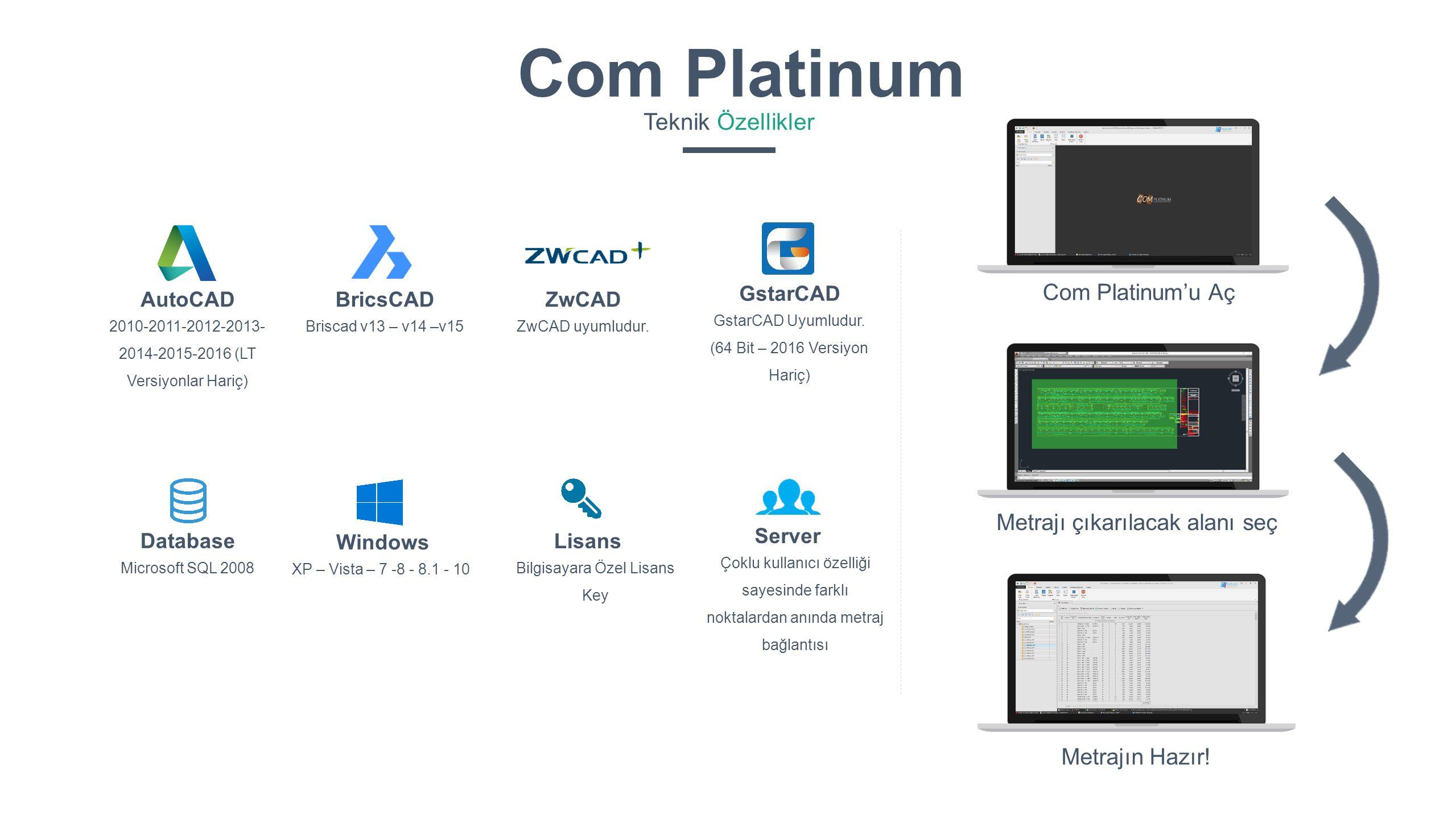 Com Platinum Teknik Özellikler Çoklu kullanıcı özelliği sayesinde farklı noktalardan anında metraj bağlantısı Server Bilgisayara Özel Lisans Key Lisan