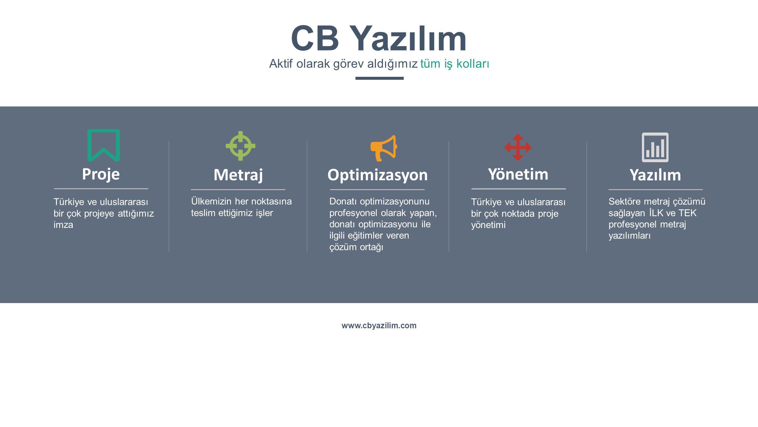 CB Yazılım Aktif olarak görev aldığımız tüm iş kolları Sektöre metraj çözümü sağlayan İLK ve TEK profesyonel metraj yazılımları Yazılım Türkiye ve ulu