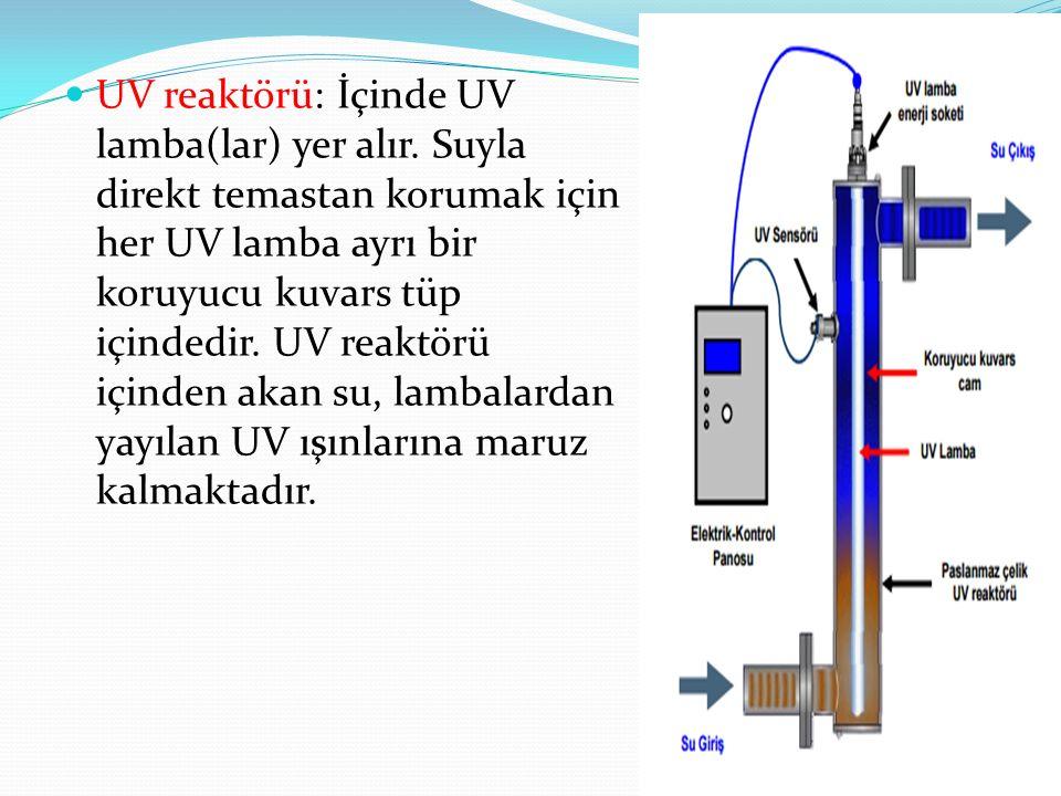Ultraviyole sistemlerini diğer arıtım tiplerinden farklı kılan önemli özellikler Suyun tadını ve yararlı minarelleri değiştirmeden içme suyu elde etmenizi sağlaması Diğer arıtım üniteleri ile uyumlu çalışabilmesi Minimum elektrik tüketimi Minimum bakım ve onarım masrafı Herhangi bir kimyasal kullanmadan arıtım sağlaması Güvenilir, etkili ve insan sağlığı için en uygun sterilizasyon tipi olmasıdır