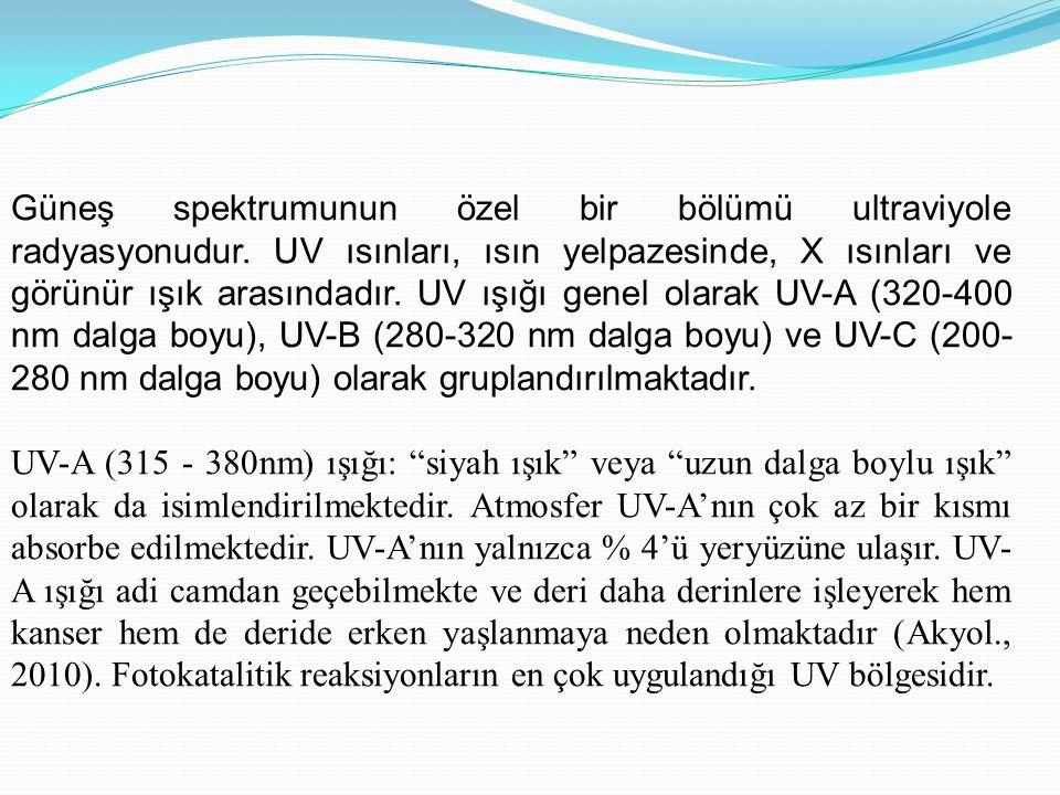 UVB (315-280 nm) ışığı: orta dalga boylu ışık olarak da isimlendirilmektedir.