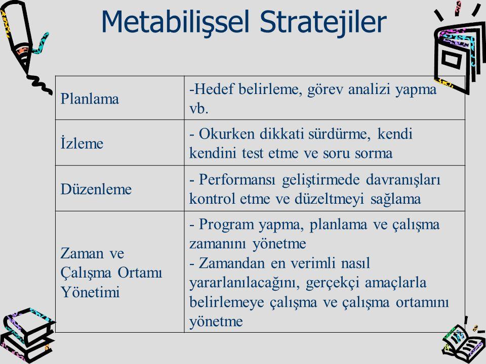 Metabilişsel Stratejiler Planlama -Hedef belirleme, görev analizi yapma vb. İzleme - Okurken dikkati sürdürme, kendi kendini test etme ve soru sorma D