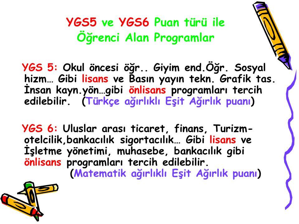 YGS5 ve YGS6 Puan türü ile Öğrenci Alan Programlar YGS 5: Okul öncesi öğr..