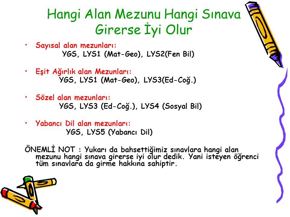 Hangi Alan Mezunu Hangi Sınava Girerse İyi Olur Sayısal alan mezunları: YGS, LYS1 (Mat-Geo), LYS2(Fen Bil) Eşit Ağırlık alan Mezunları: YGS, LYS1 (Mat-Geo), LYS3(Ed-Coğ.) Sözel alan mezunları: YGS, LYS3 (Ed-Coğ.), LYS4 (Sosyal Bil) Yabancı Dil alan mezunları: YGS, LYS5 (Yabancı Dil) ÖNEMLİ NOT : Yukarı da bahsettiğimiz sınavlara hangi alan mezunu hangi sınava girerse iyi olur dedik.