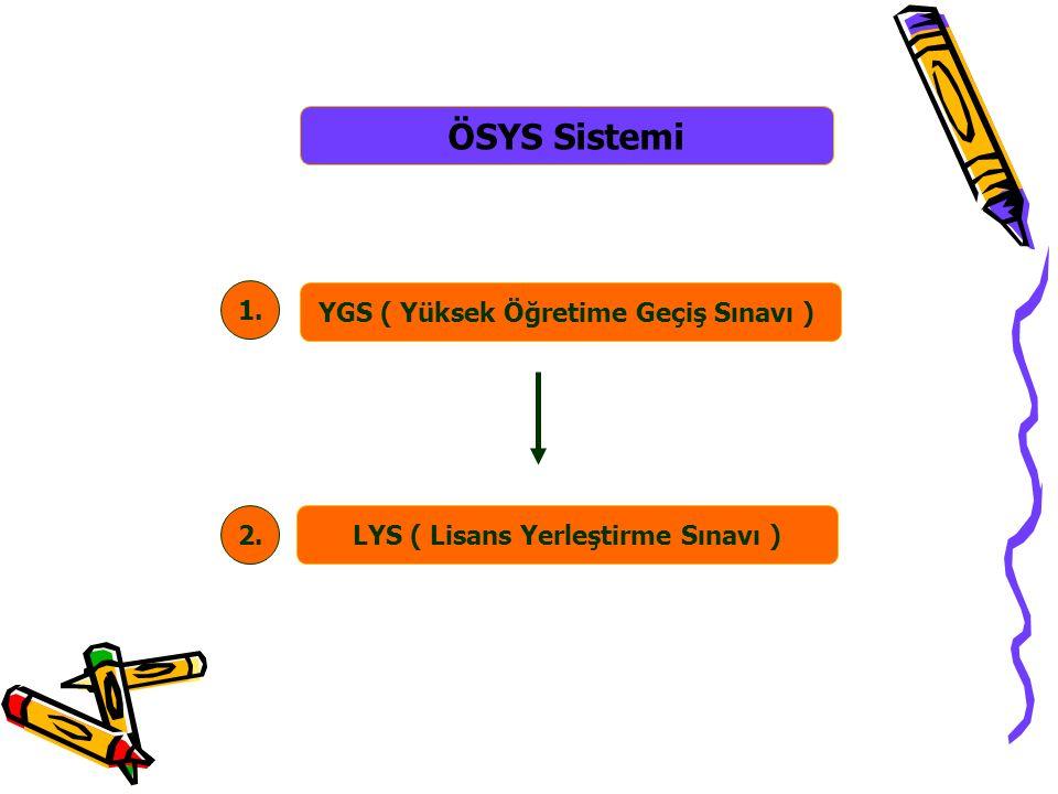 YGS ( Yüksek Öğretime Geçiş Sınavı ) LYS ( Lisans Yerleştirme Sınavı ) ÖSYS Sistemi 1. 2.