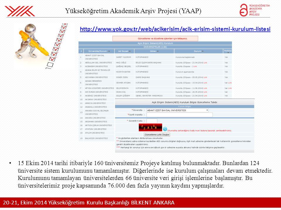 Yükseköğretim Akademik Arşiv Projesi (YAAP) 20-21, Ekim 2014 Yükseköğretim Kurulu Başkanlığı BİLKENT ANKARA 15 Ekim 2014 tarihi itibariyle 160 üniversitemiz Projeye katılmış bulunmaktadır.