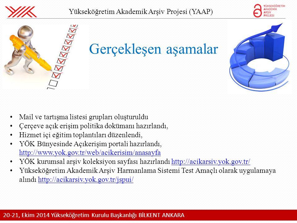 Yükseköğretim Akademik Arşiv Projesi (YAAP) 20-21, Ekim 2014 Yükseköğretim Kurulu Başkanlığı BİLKENT ANKARA Gerçekleşen aşamalar Mail ve tartışma listesi grupları oluşturuldu Çerçeve açık erişim politika dokümanı hazırlandı, Hizmet içi eğitim toplantıları düzenlendi, YÖK Bünyesinde Açıkerişim portali hazırlandı, http://www.yok.gov.tr/web/acikerisim/anasayfa http://www.yok.gov.tr/web/acikerisim/anasayfa YÖK kurumsal arşiv koleksiyon sayfası hazırlandı http://acikarsiv.yok.gov.tr/http://acikarsiv.yok.gov.tr/ Yükseköğretim Akademik Arşiv Harmanlama Sistemi Test Amaçlı olarak uygulamaya alındı http://acikarsiv.yok.gov.tr/jspui/http://acikarsiv.yok.gov.tr/jspui/