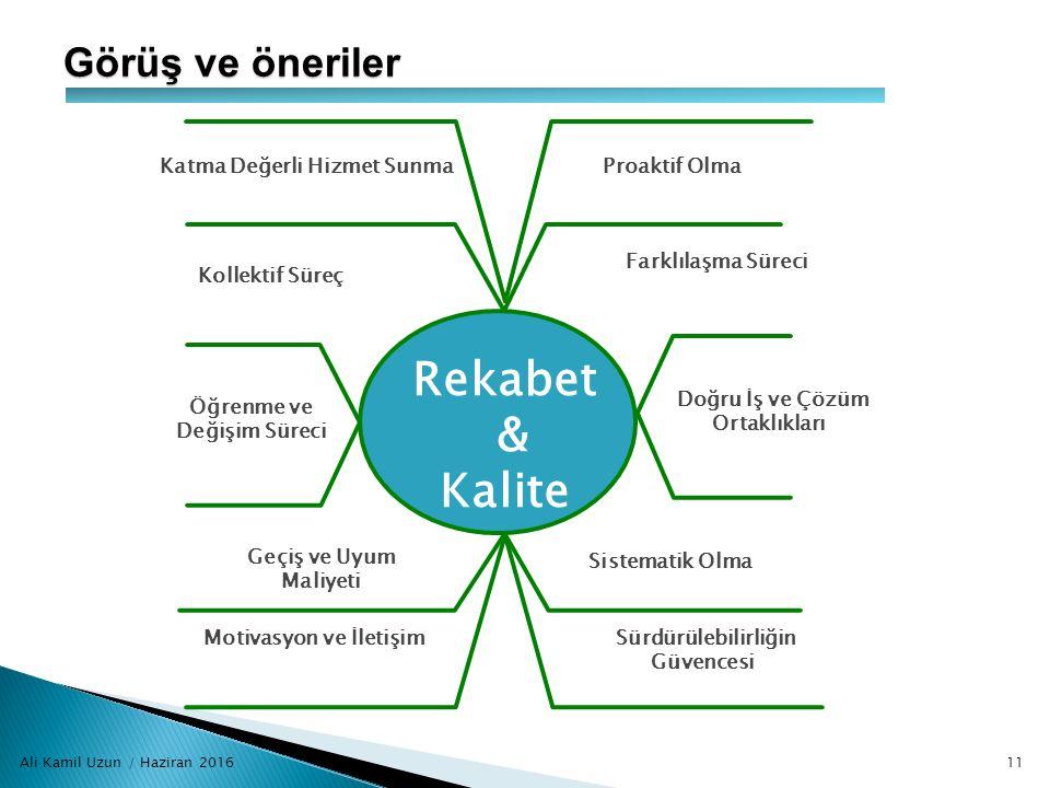 Ali Kamil Uzun / Haziran 201611 Görüş ve öneriler Kollektif Süreç Öğrenme ve Değişim Süreci Geçiş ve Uyum Maliyeti Sistematik Olma Doğru İş ve Çözüm Ortaklıkları Farklılaşma Süreci Motivasyon ve İletişim Sürdürülebilirliğin Güvencesi Katma Değerli Hizmet Sunma Proaktif Olma Rekabet & Kalite
