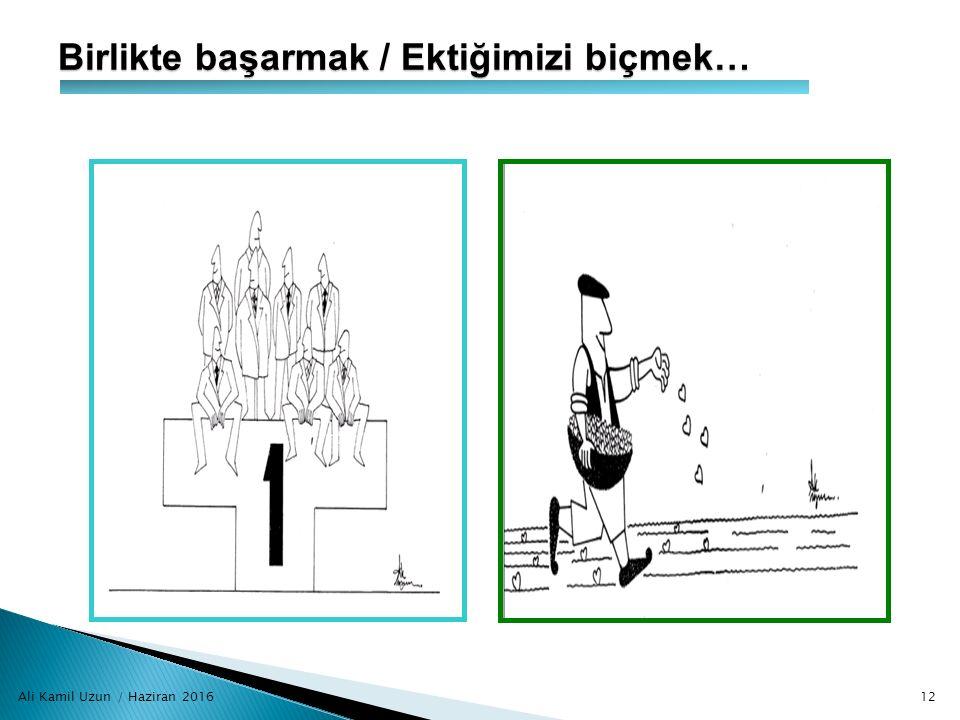 Ali Kamil Uzun / Haziran 201612 Birlikte başarmak / Ektiğimizi biçmek…