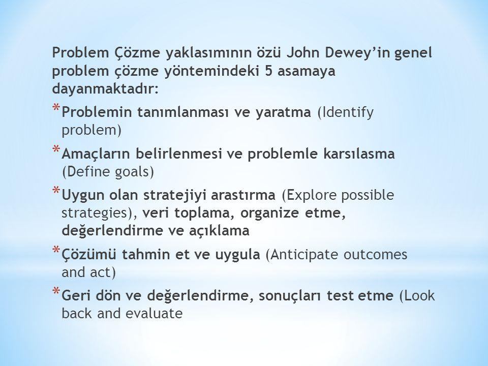 Problem Çözme yaklasımının özü John Dewey'in genel problem çözme yöntemindeki 5 asamaya dayanmaktadır: * Problemin tanımlanması ve yaratma (Identify problem) * Amaçların belirlenmesi ve problemle karsılasma (Define goals) * Uygun olan stratejiyi arastırma (Explore possible strategies), veri toplama, organize etme, değerlendirme ve açıklama * Çözümü tahmin et ve uygula (Anticipate outcomes and act) * Geri dön ve değerlendirme, sonuçları test etme (Look back and evaluate