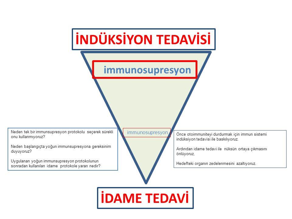 İNDÜKSİYON TEDAVİSİ İDAME TEDAVİ immunosupresyon Neden tek bir immunsupresyon protokolu seçerek sürekli onu kullanmıyoruz.
