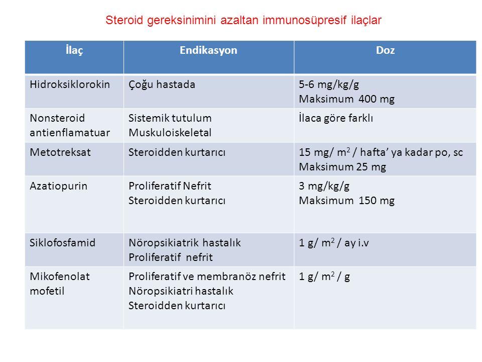 İlaçEndikasyonDoz HidroksiklorokinÇoğu hastada5-6 mg/kg/g Maksimum 400 mg Nonsteroid antienflamatuar Sistemik tutulum Muskuloiskeletal İlaca göre farklı MetotreksatSteroidden kurtarıcı15 mg/ m 2 / hafta' ya kadar po, sc Maksimum 25 mg AzatiopurinProliferatif Nefrit Steroidden kurtarıcı 3 mg/kg/g Maksimum 150 mg SiklofosfamidNöropsikiatrik hastalık Proliferatif nefrit 1 g/ m 2 / ay i.v Mikofenolat mofetil Proliferatif ve membranöz nefrit Nöropsikiatri hastalık Steroidden kurtarıcı 1 g/ m 2 / g Steroid gereksinimini azaltan immunosüpresif ilaçlar