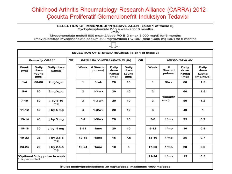 Childhood Arthritis Rheumatology Research Alliance (CARRA) 2012 Çocukta Proliferatif Glomerülonefrit İndüksiyon Tedavisi