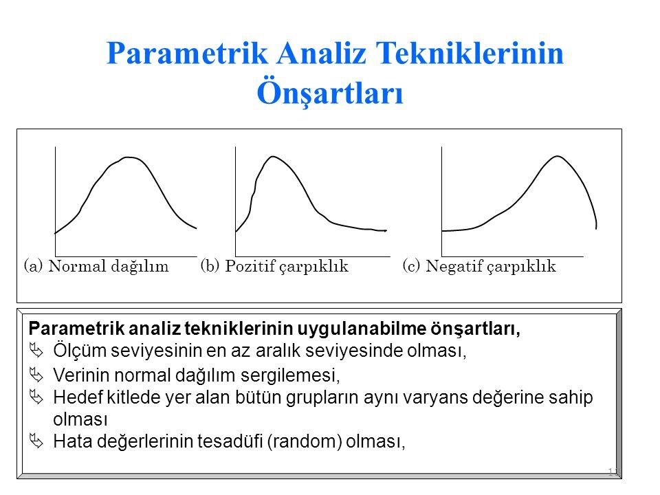 Parametrik analiz tekniklerinin uygulanabilme önşartları,  Ölçüm seviyesinin en az aralık seviyesinde olması,  Verinin normal dağılım sergilemesi,  Hedef kitlede yer alan bütün grupların aynı varyans değerine sahip olması  Hata değerlerinin tesadüfi (random) olması, 13 Parametrik Analiz Tekniklerinin Önşartları (a) Normal dağılım (b) Pozitif çarpıklık (c) Negatif çarpıklık