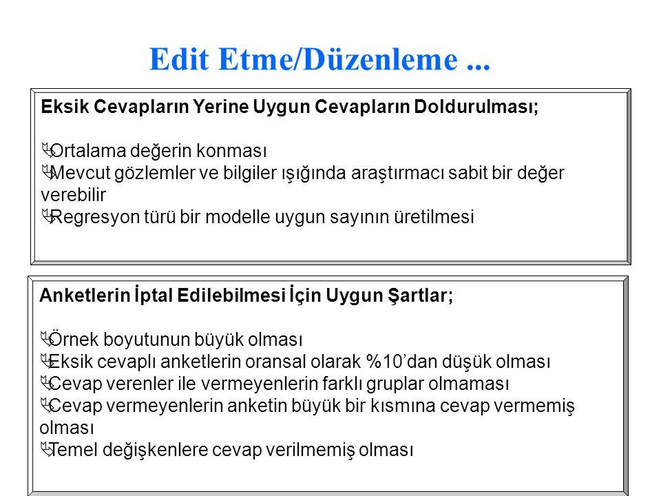 Edit Etme/Düzenleme...