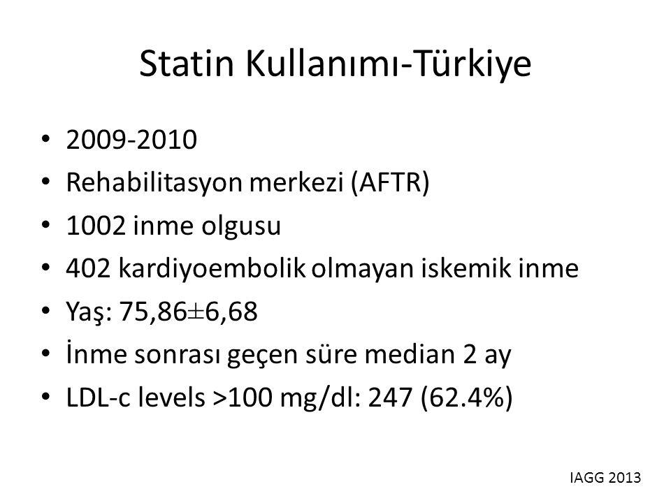 Statin Kullanımı-Türkiye 2009-2010 Rehabilitasyon merkezi (AFTR) 1002 inme olgusu 402 kardiyoembolik olmayan iskemik inme Yaş: 75,86±6,68 İnme sonrası geçen süre median 2 ay LDL-c levels >100 mg/dl: 247 (62.4%) IAGG 2013