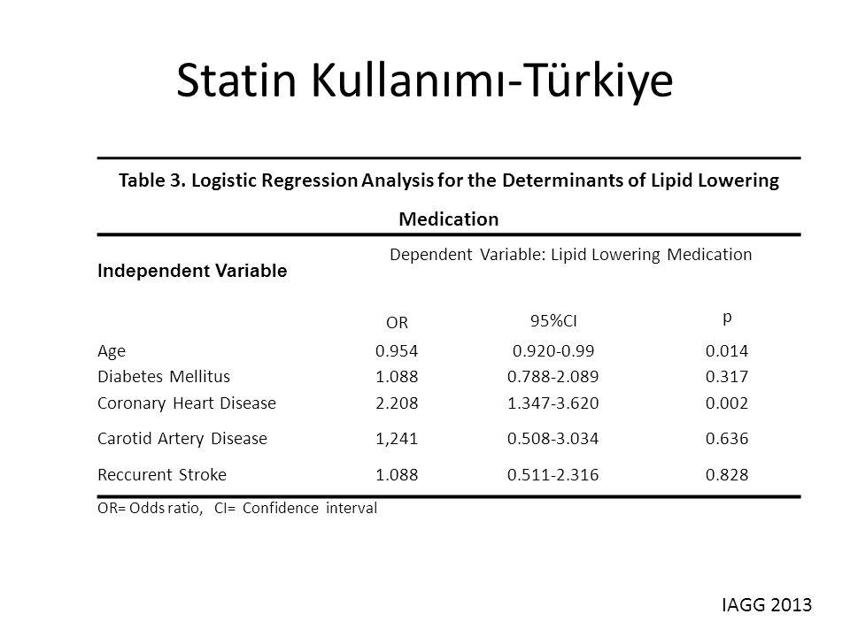 Statin Kullanımı-Türkiye Table 3.