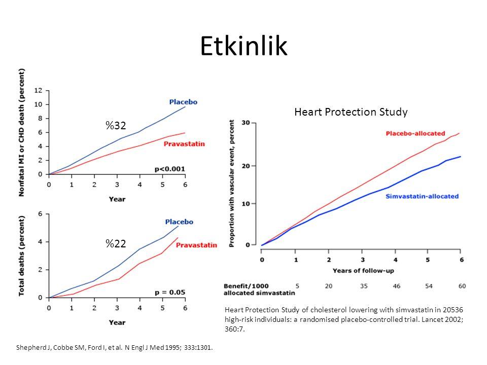 Yan Etkiler Miyalji %2-11 Miyozit %0,5 Rabdomiyoliz %0,1 Tedavi kesilmesi sonrası 1 haftada geriler Pravastatin ve fluvastatin ile daha az