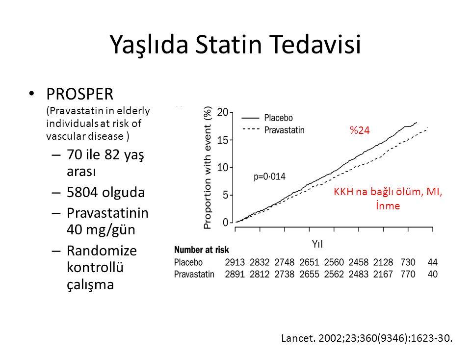 Yaşlıda Statin Tedavisi SAGE ( Study Assessing Goals in the Elderly ) – 65-85 yaş arası – Kalp krizi + – LDL =100- 250mg/dl – Atorvastatin 80 mg/gün – Pravastatin 40 mg/gün Circulation.
