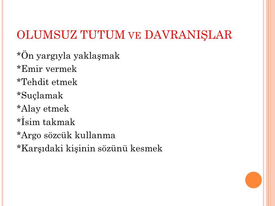 ATATÜRK VE ILETIŞIM İrade-i Milliye gazetesi (4Eylül1919) Hakimiyet-i Milliye gazetesi (10 Ocak1920) Anadolu Ajansı (6Nisan 1920) Resmi gazete (Ceride-i Resmiye) (7 Ekim1920) Telsiz Telgraf Hakkında Kanun(1925) İstanbul radyosu açıldı(6 Mayıs 1927) Ankara radyosu açıldı (Kasım 1927)