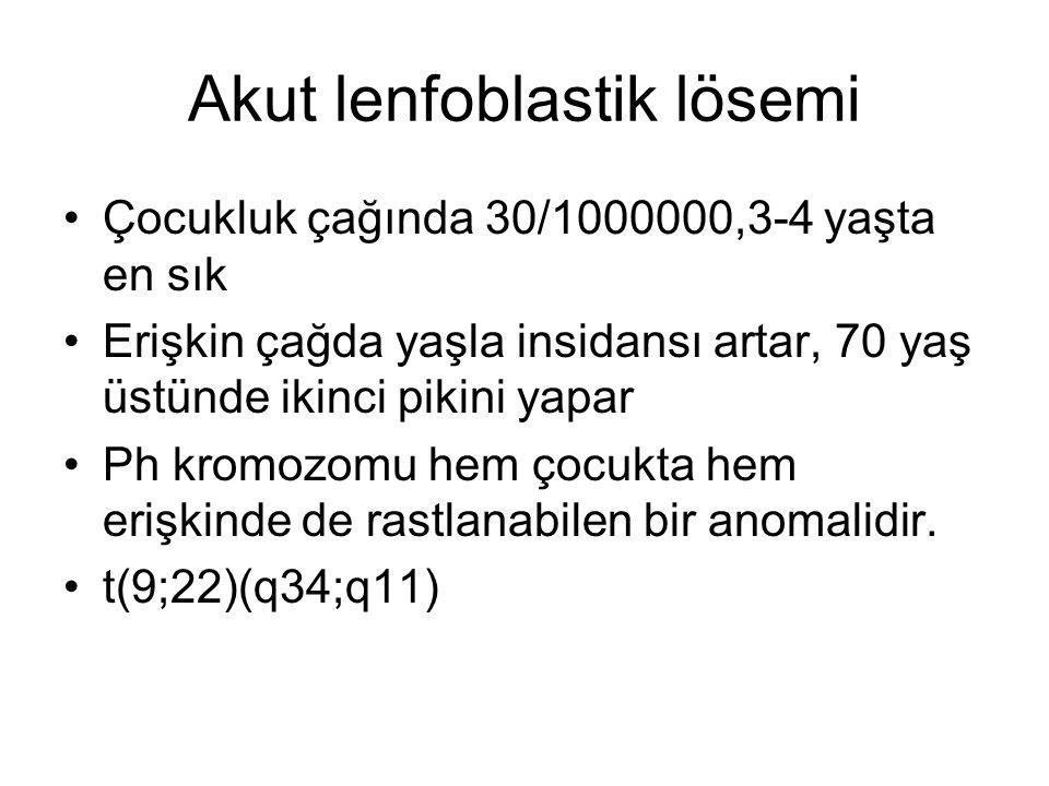 Akut lenfoblastik lösemi Çocukluk çağında 30/1000000,3-4 yaşta en sık Erişkin çağda yaşla insidansı artar, 70 yaş üstünde ikinci pikini yapar Ph kromozomu hem çocukta hem erişkinde de rastlanabilen bir anomalidir.