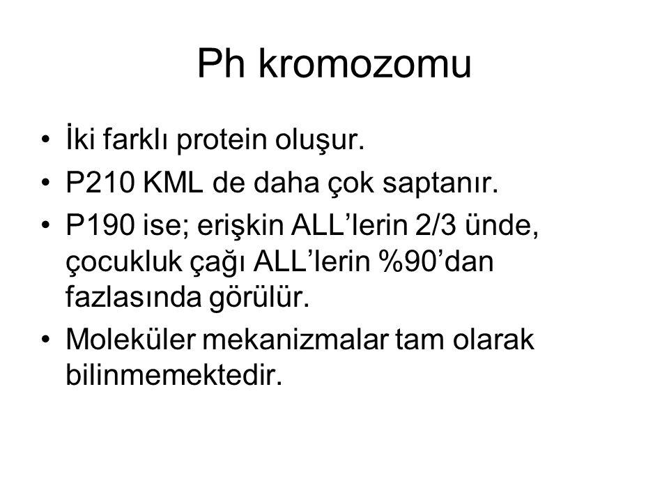 Ph kromozomu İki farklı protein oluşur. P210 KML de daha çok saptanır. P190 ise; erişkin ALL'lerin 2/3 ünde, çocukluk çağı ALL'lerin %90'dan fazlasınd