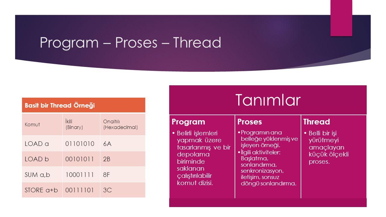 Program – Proses – Thread Basit bir Thread Örneği Komut İkili (Binary) Onaltılı (Hexadecimal) LOAD a011010106A LOAD b001010112B SUM a,b100011118F STORE a+b001111013C Tanımlar Program Belirli işlemleri yapmak üzere tasarlanmış ve bir depolama biriminde saklanan çalıştırılabilir komut dizisi.