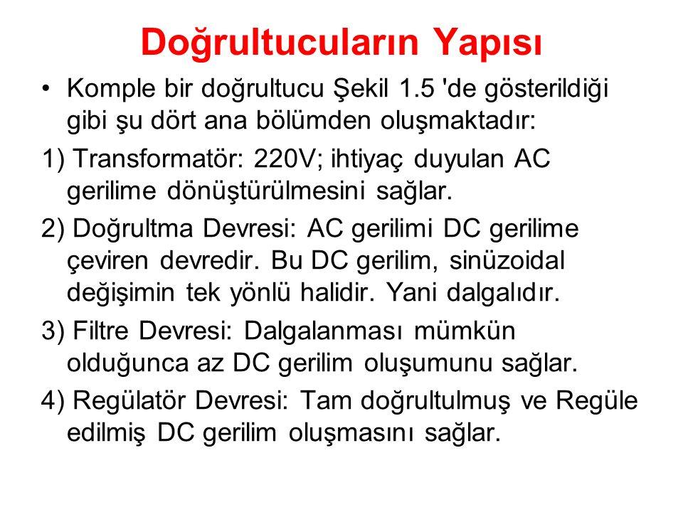 Doğrultucuların Yapısı Komple bir doğrultucu Şekil 1.5 'de gösterildiği gibi şu dört ana bölümden oluşmaktadır: 1) Transformatör: 220V; ihtiyaç duyula