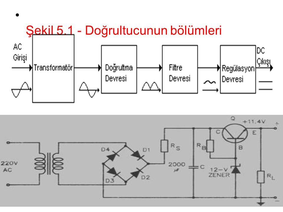 Devrenin Çalışması: Transformatör primer sargısına 220 Volt şehir gerilimi uygulansın Sekonderinde Şekil 5.8(b) deki gibi bir AC gerilim oluşacaktır.