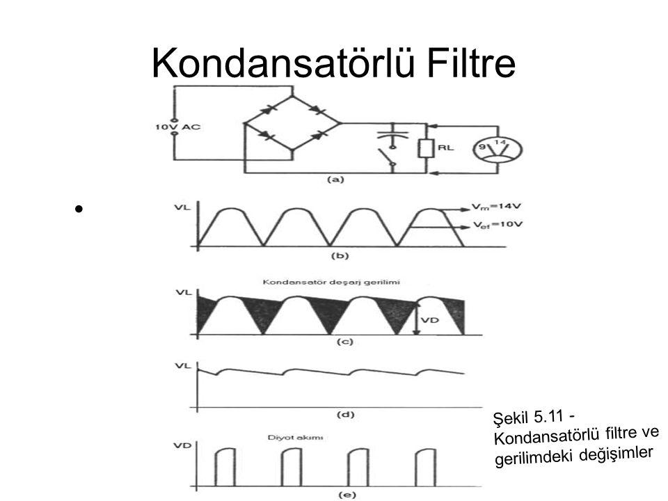 Kondansatörlü Filtre ekil Ş Şekil Şekil 5.11 - Kondansatörlü filtre ve gerilimdeki değişimler