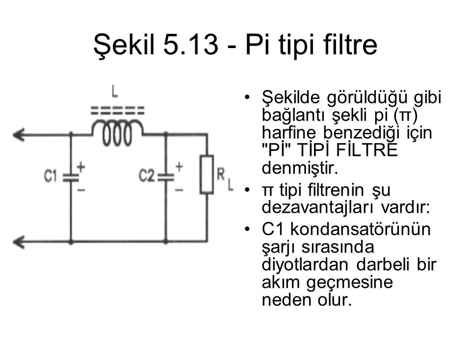 Şekil 5.13 - Pi tipi filtre Şekilde görüldüğü gibi bağlantı şekli pi (π) harfine benzediği için