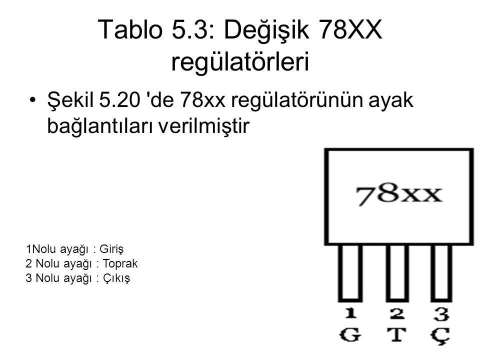 Tablo 5.3: Değişik 78XX regülatörleri Şekil 5.20 'de 78xx regülatörünün ayak bağlantıları verilmiştir 1Nolu ayağı : Giriş 2 Nolu ayağı : Toprak 3 Nolu
