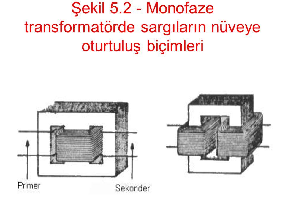 Burada kullanılan semboller: Primer taraf için ; Sekonder taraf için; --------------------------------------------------------------------- Primer gerilimi :Ep Sekonder gerilimi :Es Primer sarım sayısı:Np Sekonder sarım sayısı:Ns Primer akımı :Ip Sekonder akım :Is Primer gücü :Pp Sekonder gücü :Ps Primer empedansı :Zp Sekonder empedansı :Zs