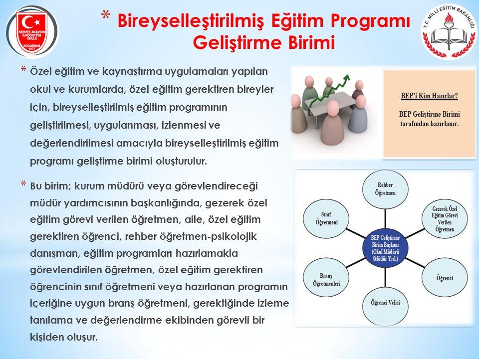 * Bireyselleştirilmiş Eğitim Programı Geliştirme Birimi * Özel eğitim ve kaynaştırma uygulamaları yapılan okul ve kurumlarda, özel eğitim gerektiren b