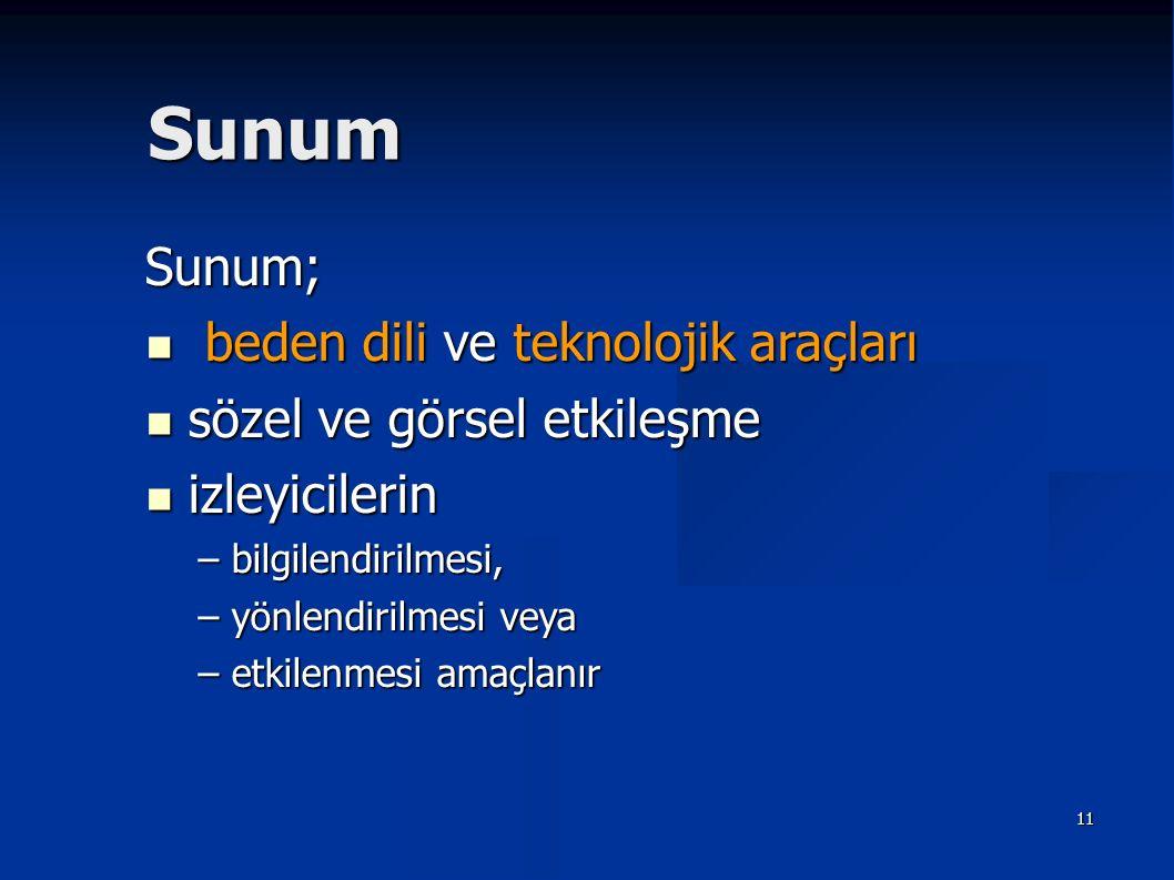 11 Sunum Sunum; beden dili ve teknolojik araçları beden dili ve teknolojik araçları sözel ve görsel etkileşme sözel ve görsel etkileşme izleyicilerin izleyicilerin –bilgilendirilmesi, –yönlendirilmesi veya –etkilenmesi amaçlanır